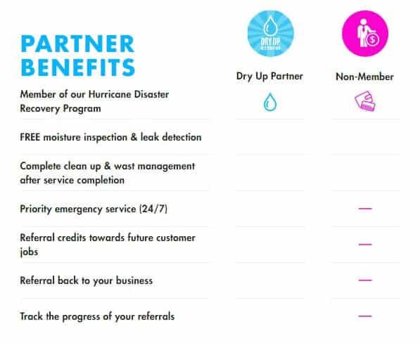 Partners 1